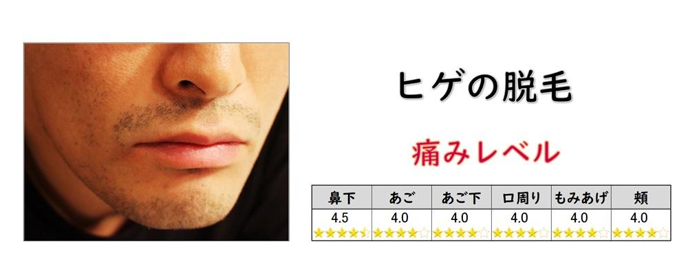 1.鼻下の痛みは最強レベル!?